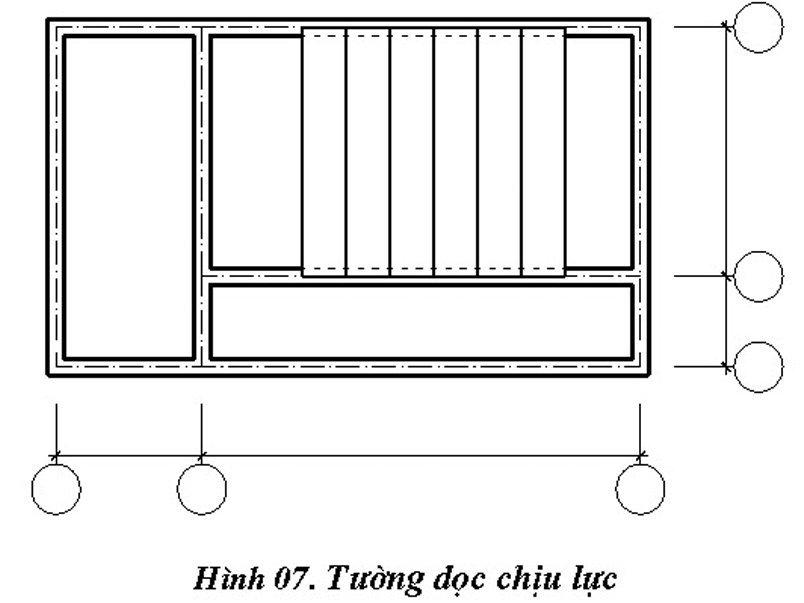 Những yêu cầu khi xây tường chịu lực - nhung yeu cau khi xay tuong chiu luc