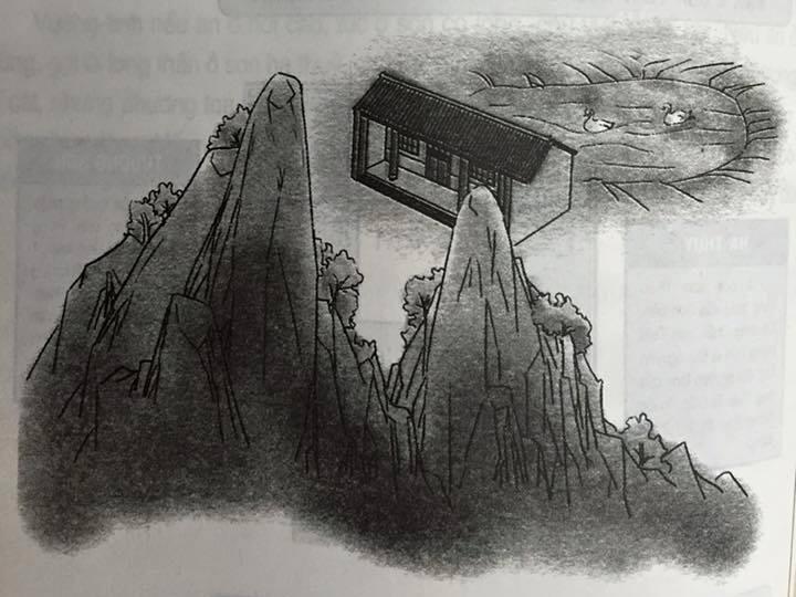 Thượng Sơn, Hạ Thủy là gì - thuong son ha thuy la gi