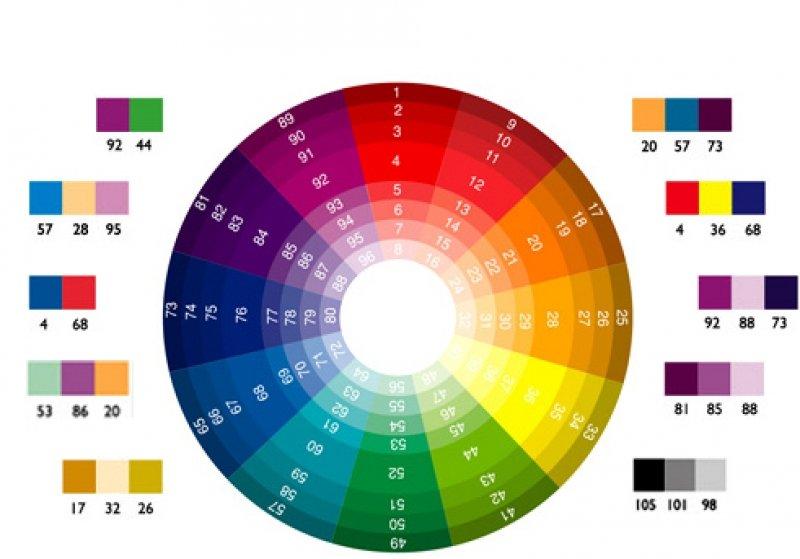 Trong Phong thủy học, màu sắc và bốn mùa liên quan gì đến nhau? - trong phong thuy hoc mau sac va bon mua lien quan gi den nhau